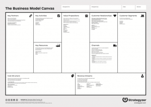 Business Model Canvas - Strategizer