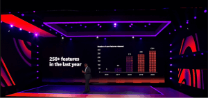 AWS ML releases in 2020